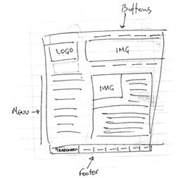 web schets